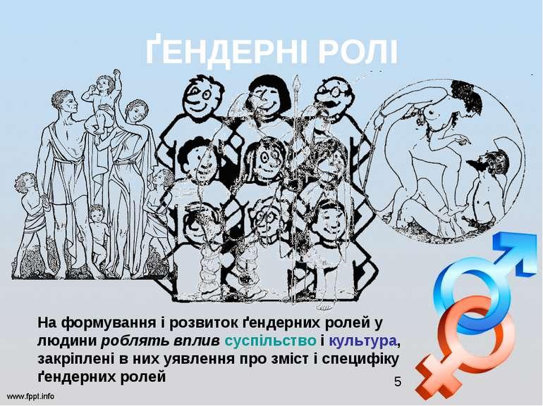 ҐЕНДЕРНІ РОЛІ На формування і розвиток ґендерних ролей у людини роблять вплив...