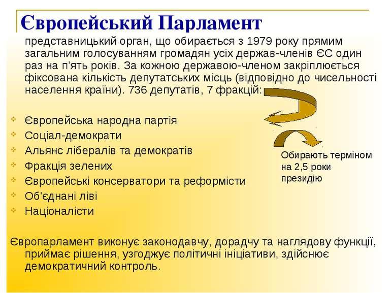 Європейський Парламент представницький орган, що обирається з 1979 року прями...