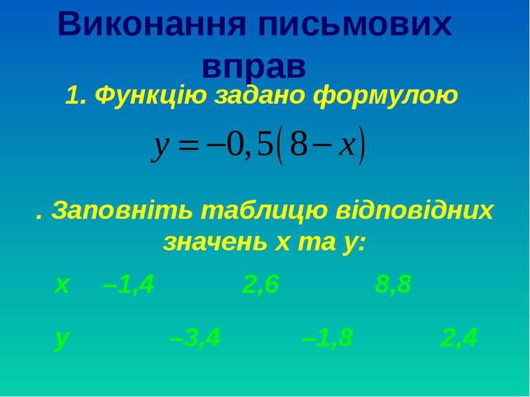 Виконання письмових вправ 1. Функцію задано формулою . Заповніть таблицю відп...