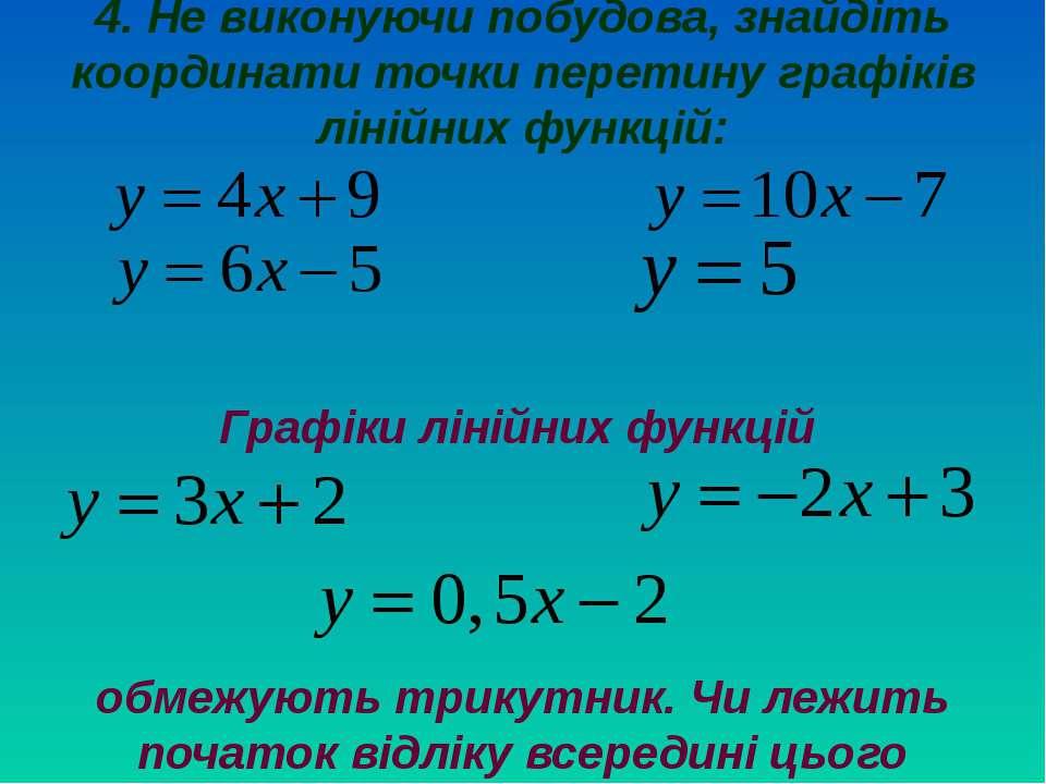 4. Не виконуючи побудова, знайдіть координати точки перетину графіків лінійни...