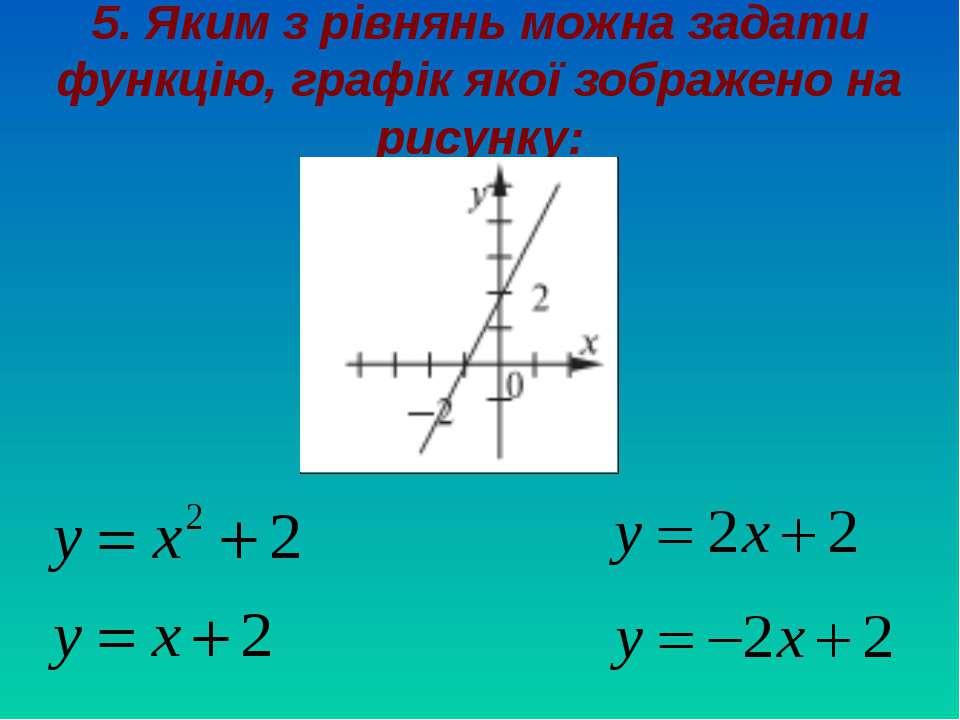 5. Яким з рівнянь можна задати функцію, графік якої зображено на рисунку: