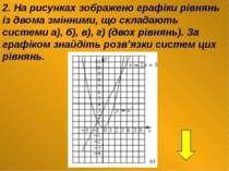 2. На рисунках зображено графіки рівнянь із двома змінними, що складають сист...