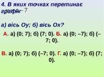 А. а) (0; 7); б) (7; 0). Б. а) (0; –7); б) (–7; 0). В. а) (0; 7); б) (–7; 0)....
