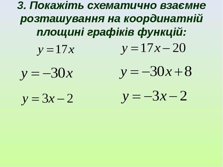3. Покажіть схематично взаємне розташування на координатній площині графіків ...