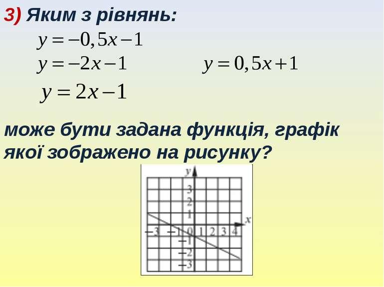3) Яким з рівнянь: може бути задана функція, графік якої зображено на рисунку?