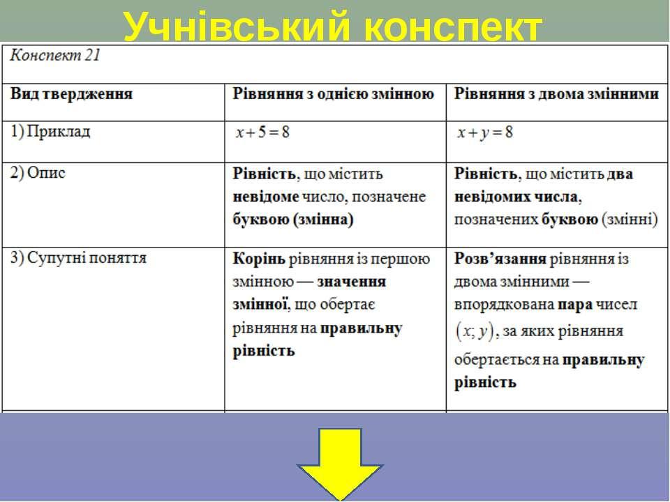 Учнівський конспект