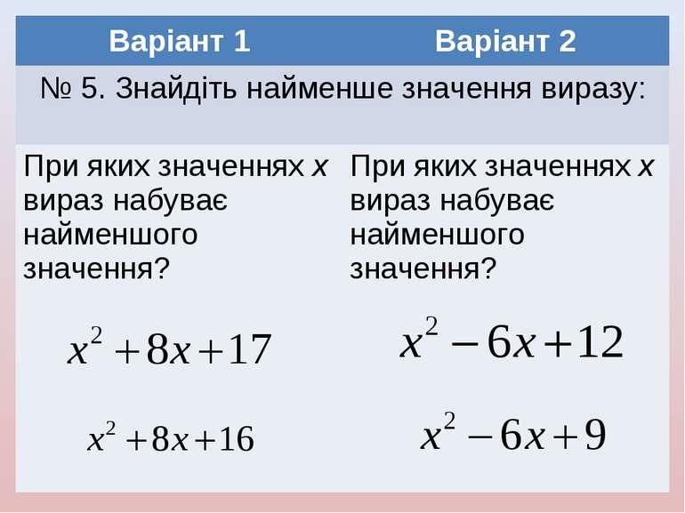 Варіант 1 Варіант 2 № 5. Знайдіть найменше значення виразу: При яких значення...