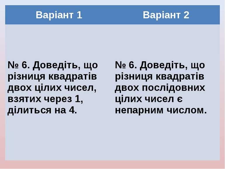 Варіант 1 Варіант 2 № 6. Доведіть, що різниця квадратів двох цілих чисел, взя...
