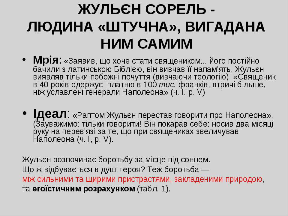 ЖУЛЬЄН СОРЕЛЬ - ЛЮДИНА «ШТУЧНА», ВИГАДАНА НИМ САМИМ Мрія: «Заявив, що хоче ст...