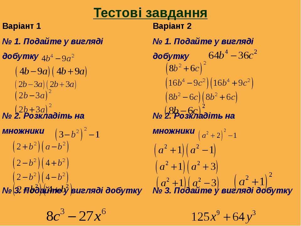 Тестові завдання Варіант 1 Варіант 2 № 1. Подайте у вигляді добутку № 2. Розк...
