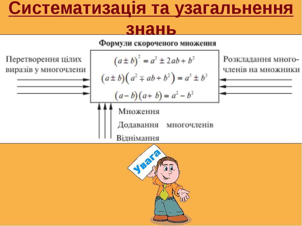 Систематизація та узагальнення знань