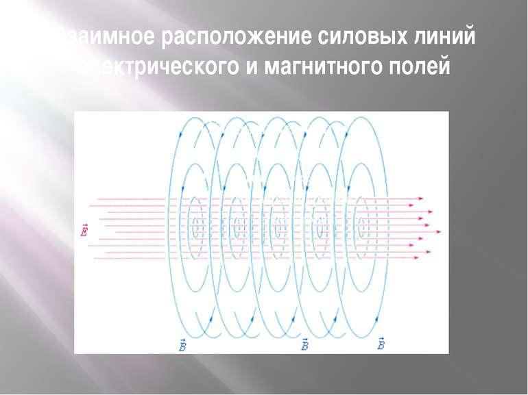 Взаимное расположение силовых линий электрического и магнитного полей