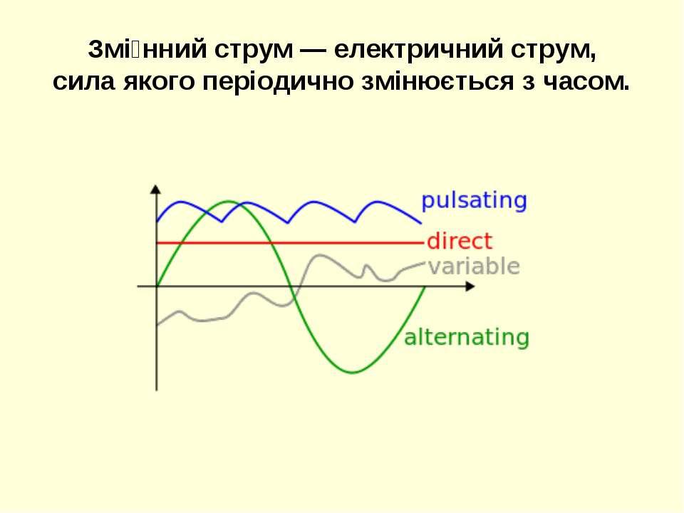 Змі нний струм—електричний струм, силаякого періодичнозмінюється з часом.