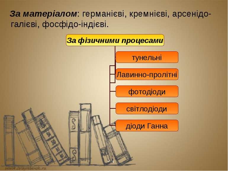 За матеріалом: германієві, кремнієві, арсенідо-галієві, фосфідо-індієві.