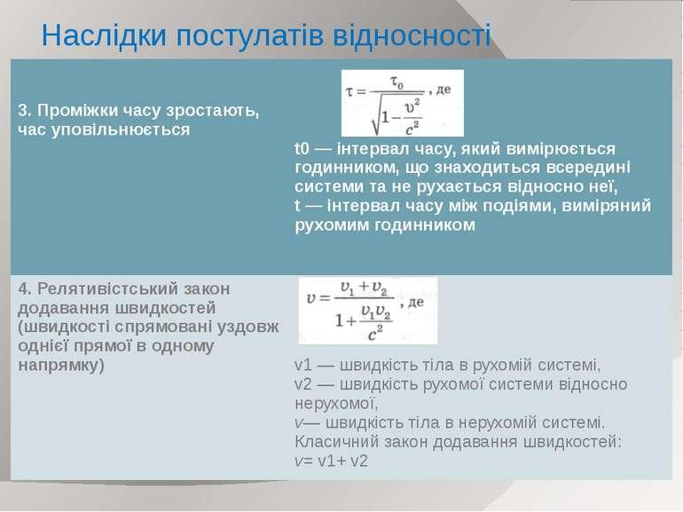 Наслідки постулатів відносності 3. Проміжки часу зростають, час уповільнюєтьс...