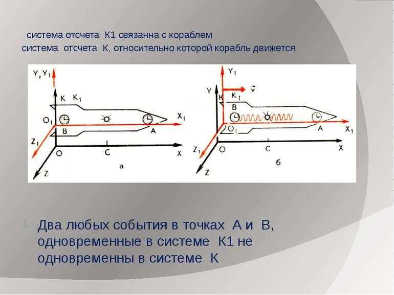 система отсчета К1 связанна с кораблем система отсчета К, относительно которо...