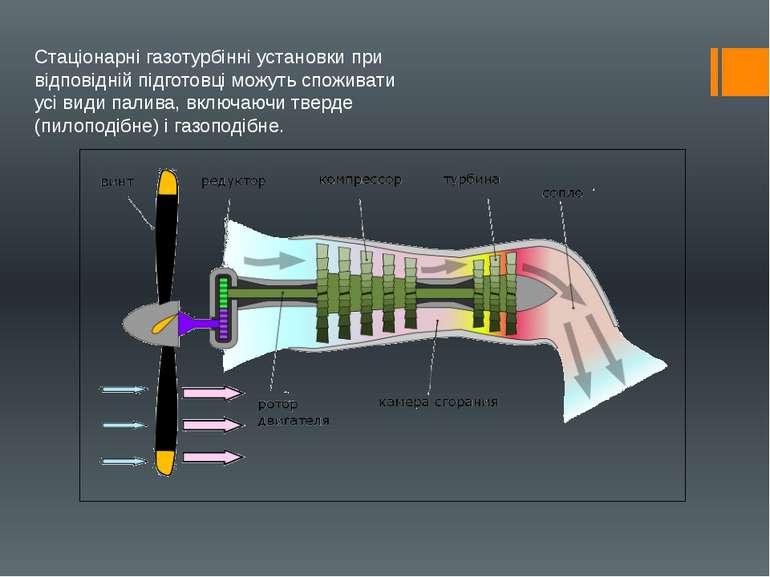Стаціонарні газотурбінні установки при відповідній підготовці можуть споживат...