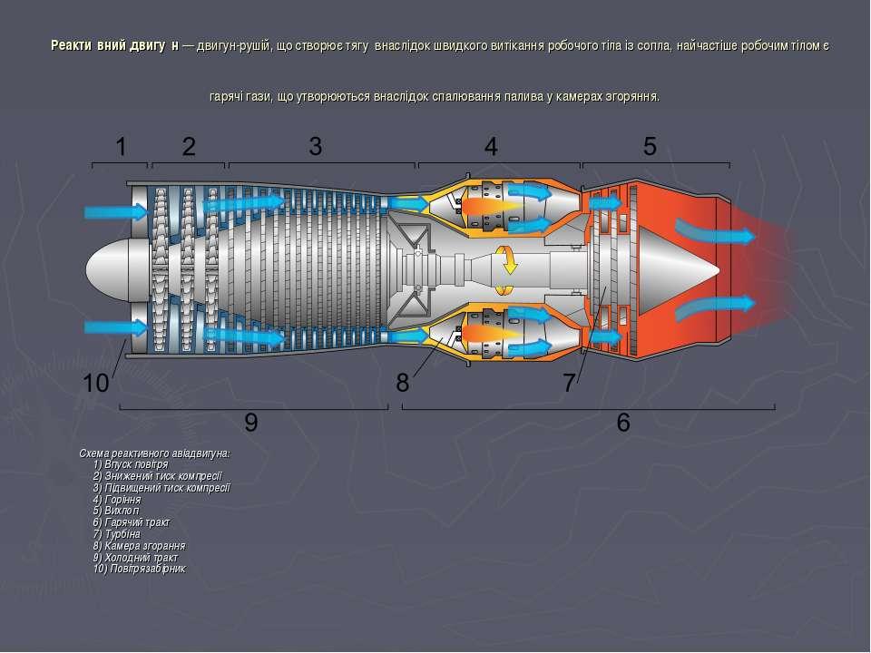Реакти вний двигу н—двигун-рушій, що створює тягу внаслідок швидкоговитіка...