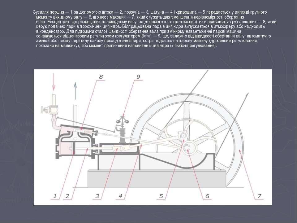 Зусилля поршня—1 за допомогоюштока—2,повзуна—3,шатуна—4 ікривошип...