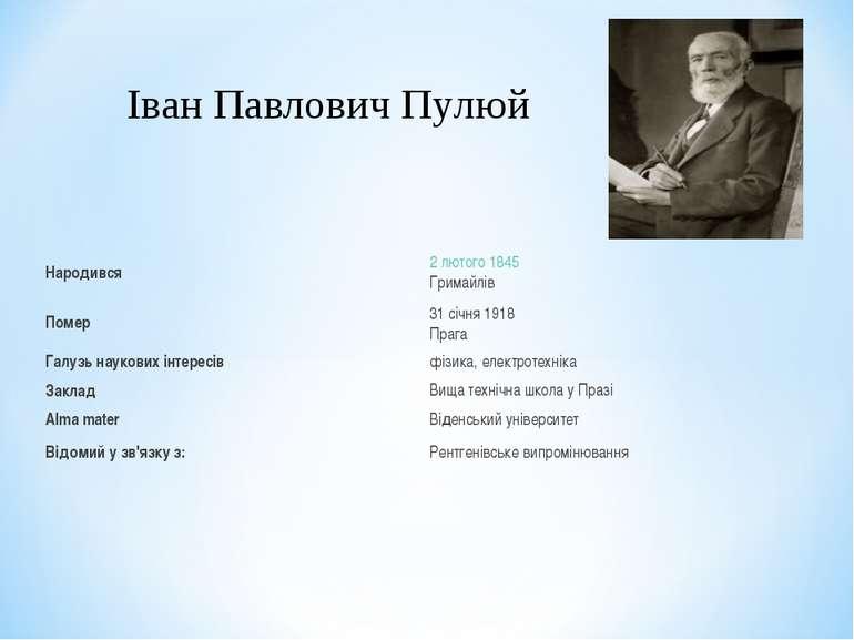 Іван Павлович Пулюй Народився 2 лютого 1845 Гримайлів Помер 31 січня 1918 Пра...