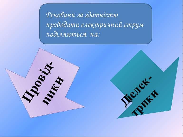 Речовини за здатністю проводити електричний струм поділяються на: Діелек-трик...