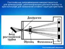Рентгенівське випромінювання використовуються дляфлюорографії,рентгенофлюор...