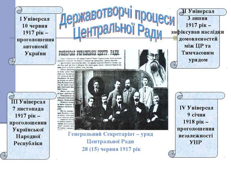 І Універсал 10 червня 1917 рік – проголошення автономії України ІІ Універсал ...