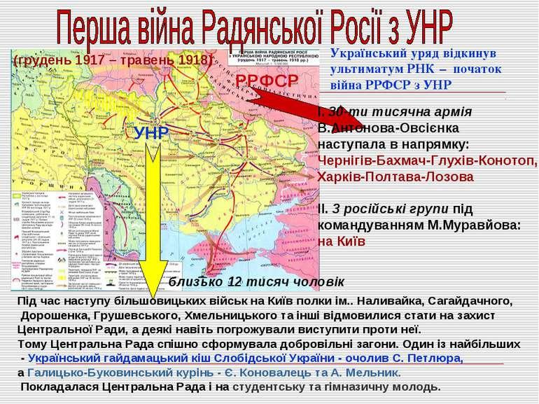 (грудень 1917 – травень 1918) РРФСР УНР Український уряд відкинув ультиматум ...