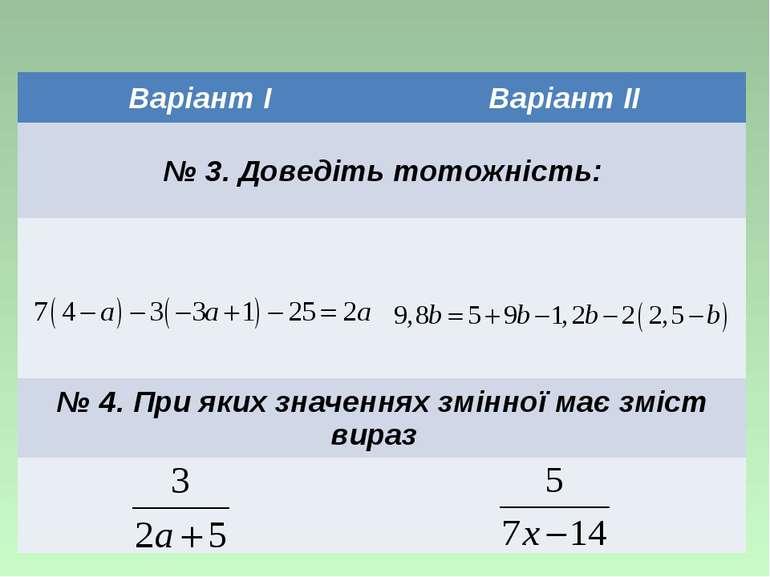 Варіант І Варіант ІІ № 3. Доведіть тотожність: № 4. При яких значеннях змінно...