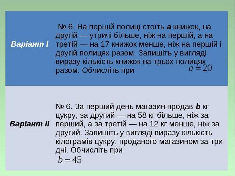 Варіант І № 6. На першій полиці стоїть a книжок, на другій — утричі більше, н...