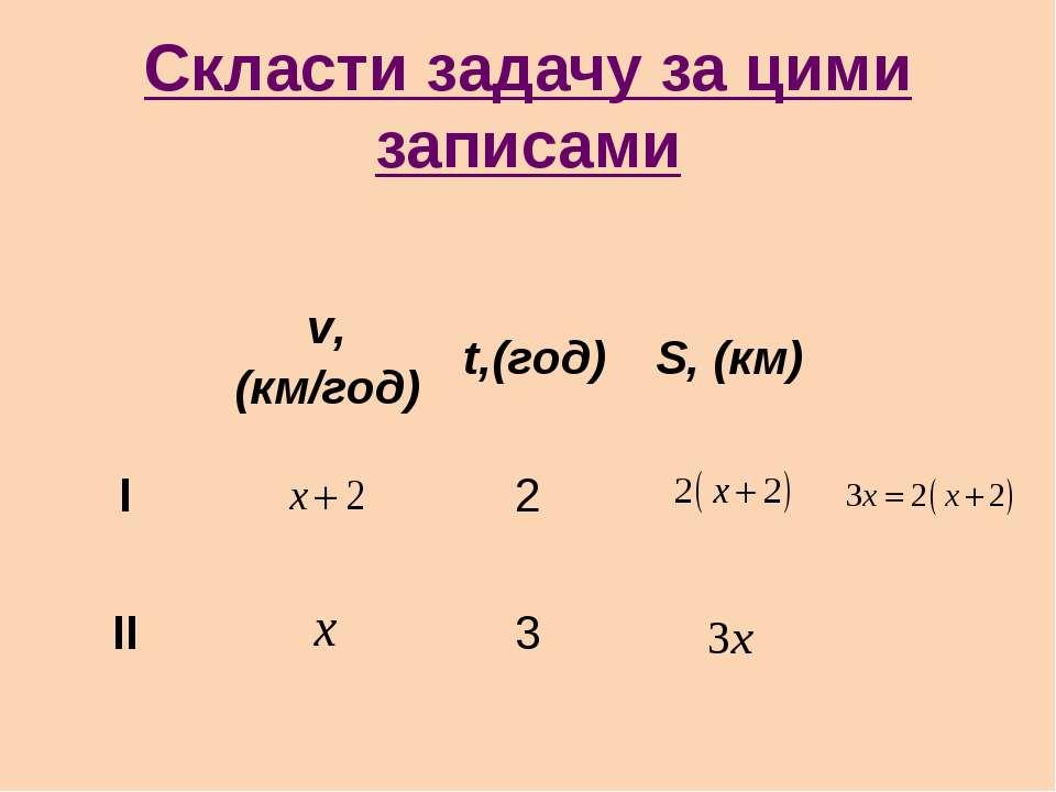 Скласти задачу за цими записами v, (км/год) t,(год) S, (км) І 2 ІІ 3