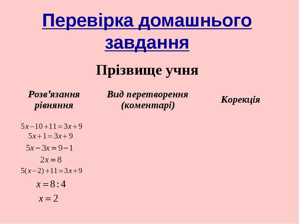 Перевiрка домашнього завдання Прізвище учня Розв'язання рівняння Вид перетвор...