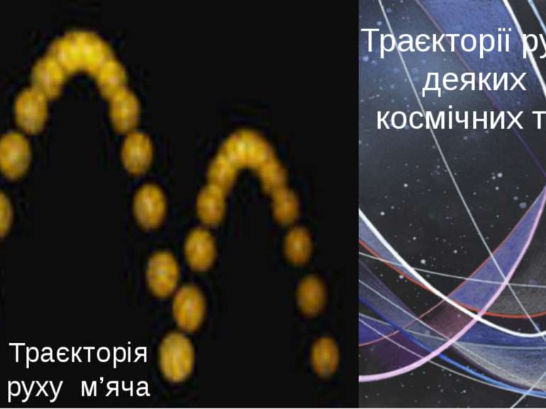 Траєкторії руху деяких космічних тіл Траєкторія руху м'яча