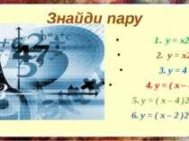 Знайди пару 1. y = x2 – 4 2. y = x2 + 4 3. y = 4 – x2 4. y = ( x – 4 )2 5. y ...