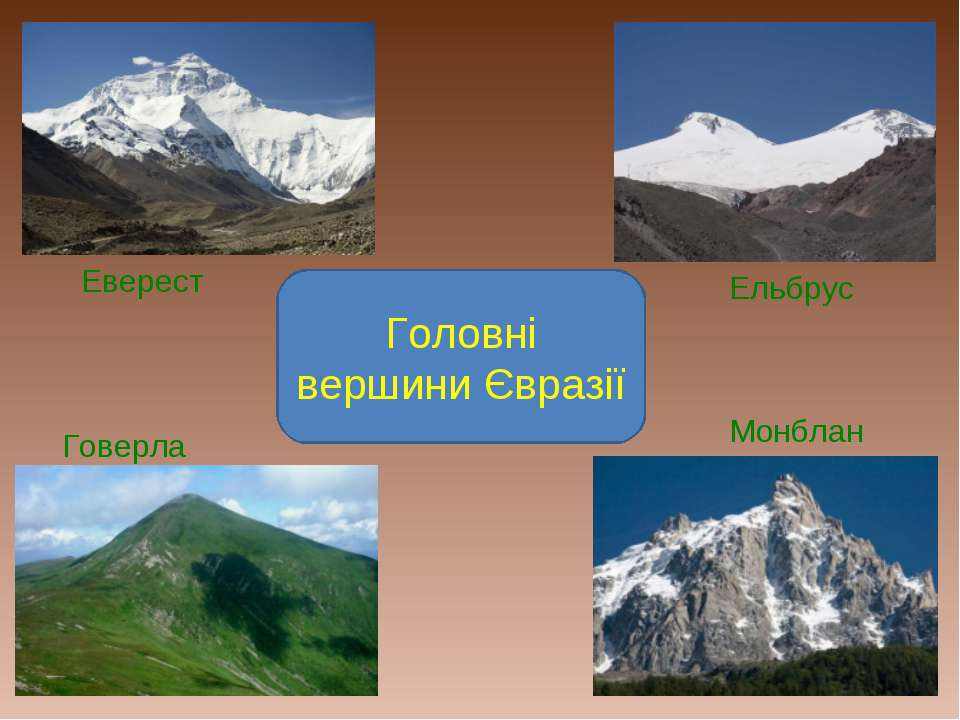 Головні вершини Євразії Еверест Говерла Ельбрус Монблан