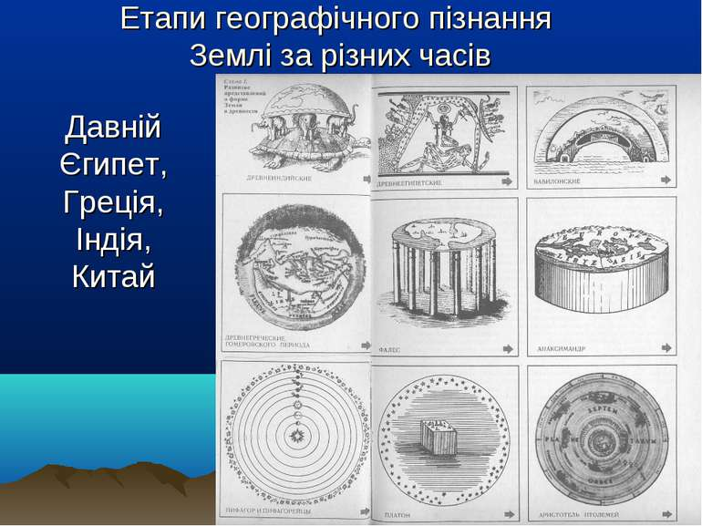 Етапи географічного пізнання Землі за різних часів Давній Єгипет, Греція, Інд...
