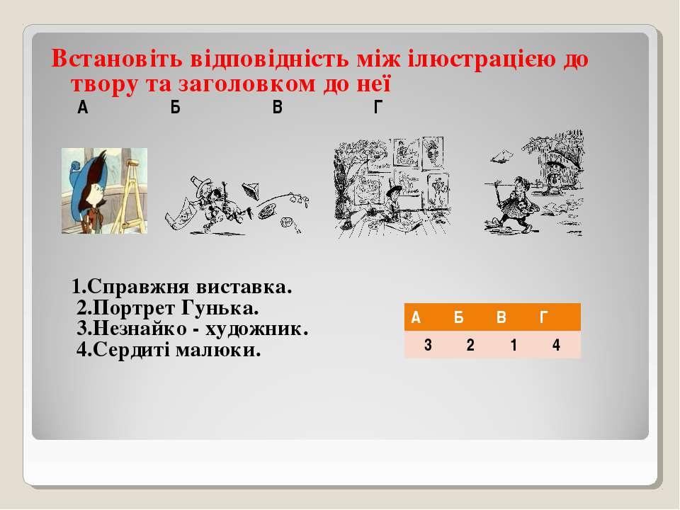 Встановіть відповідність між ілюстрацією до твору та заголовком до неї А Б В ...