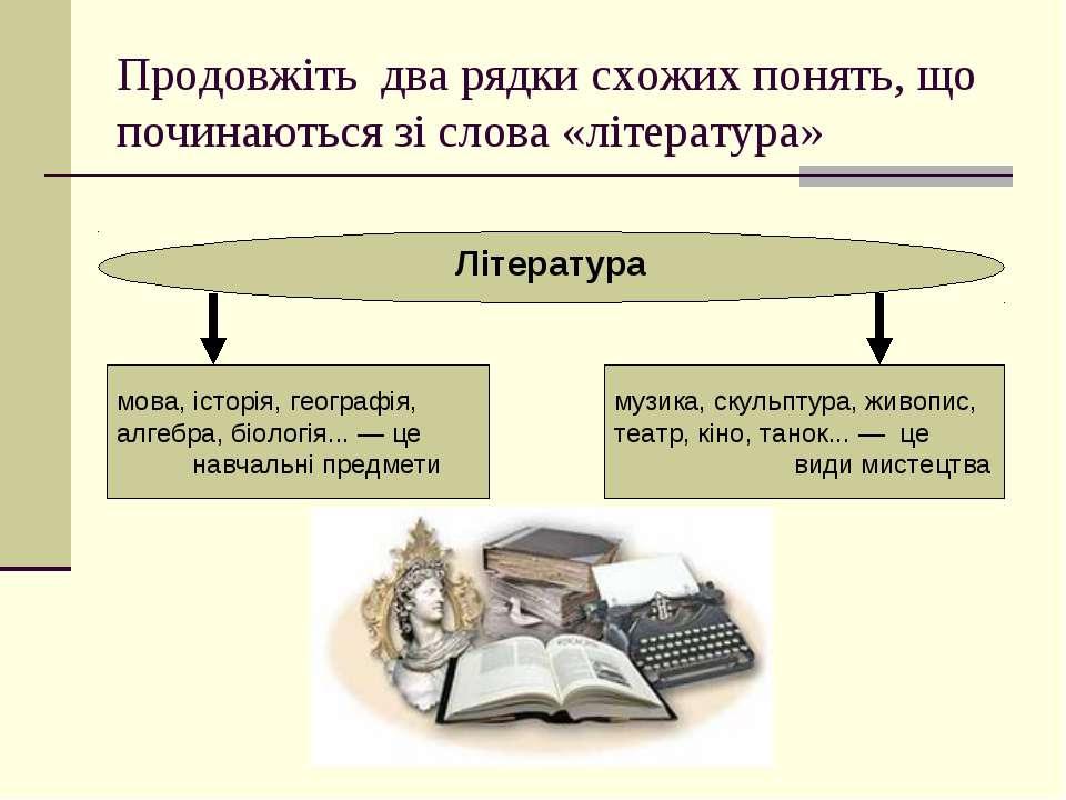 Продовжіть два рядки схожих понять, що починаються зі слова «література» Літе...