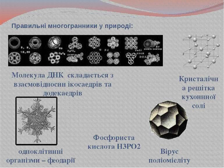 Правильні многогранники у природі: Фосфориста кислота Н3РО2 Кристалічна решіт...