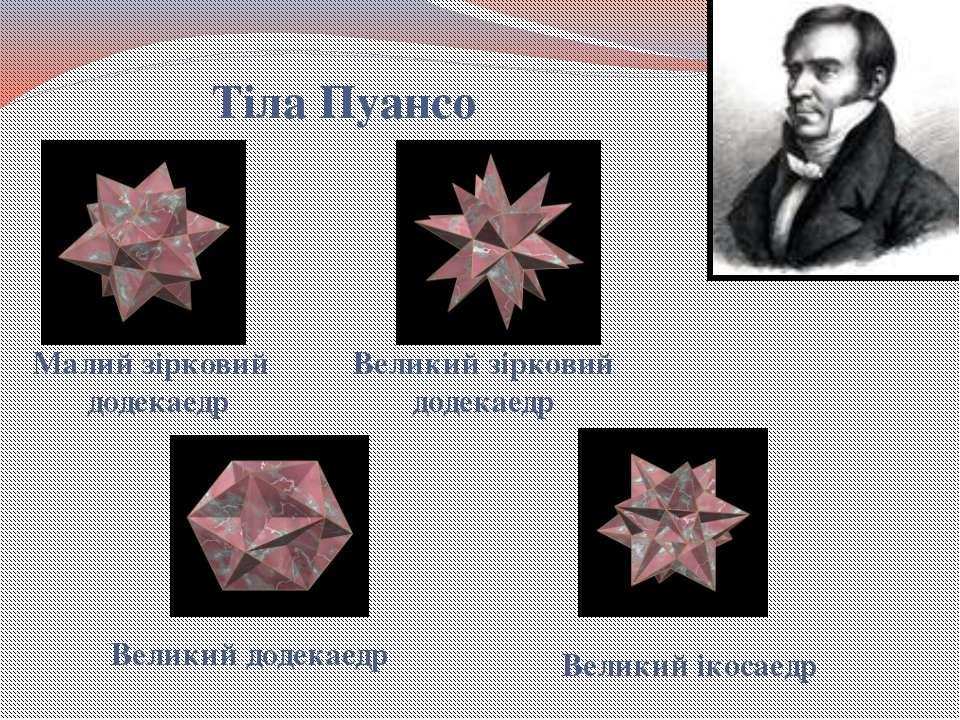 Тіла Пуансо Малий зірковий додекаедр Великий зірковий додекаедр Великий додек...