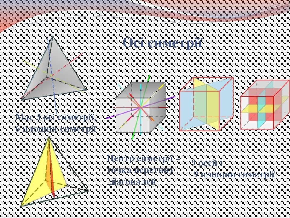 Осі симетрії Центр симетрії – точка перетину діагоналей 9 осей і 9 площин сим...