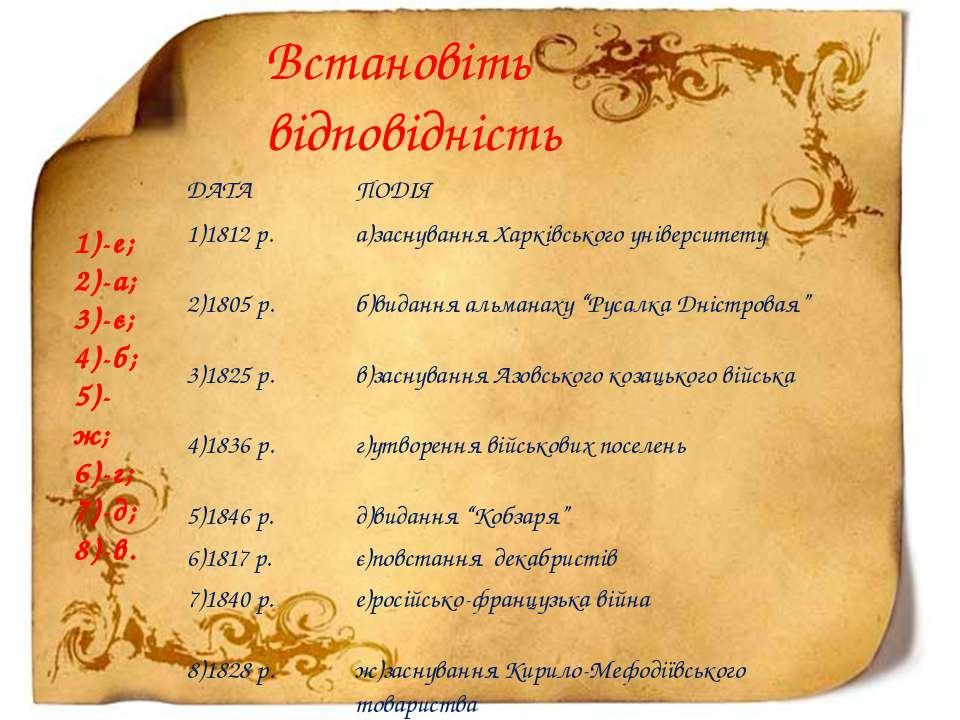 Встановіть відповідність 1)-е; 2)-а; 3)-є; 4)-б; 5)-ж; 6)-г; 7)-д; 8)-в. ДАТА...