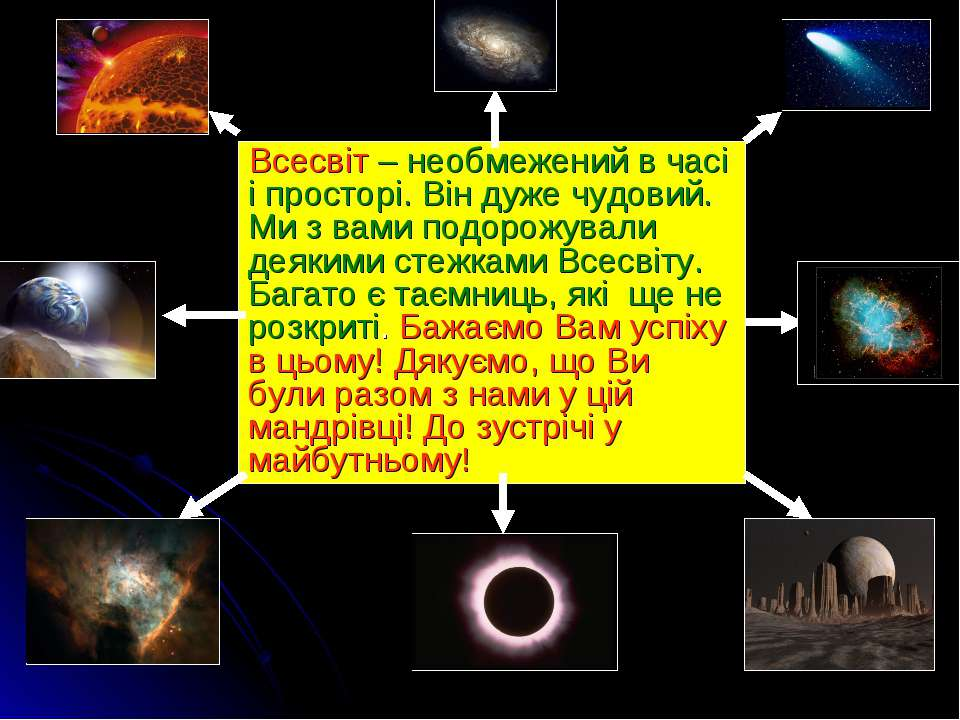 Всесвіт – необмежений в часі і просторі. Він дуже чудовий. Ми з вами подорожу...