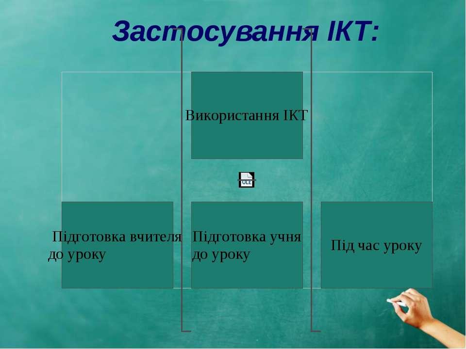 Застосування ІКТ: