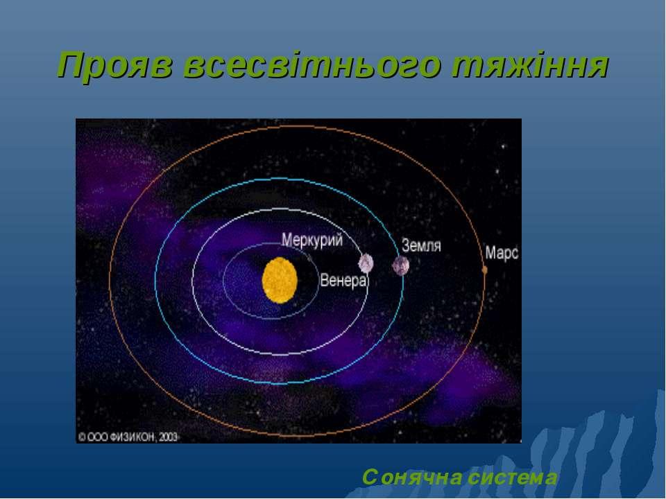 Прояв всесвітнього тяжіння Сонячна система