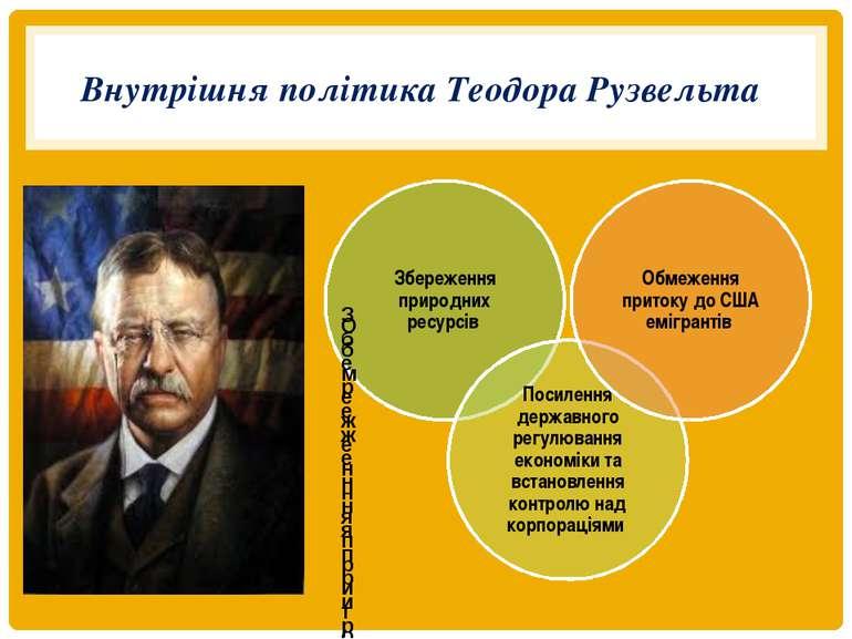 Внутрішня політика Теодора Рузвельта