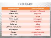 Перевіримо! Власні назви Загальні назви Карадаг вулканічниймасив Роман-Кош ве...
