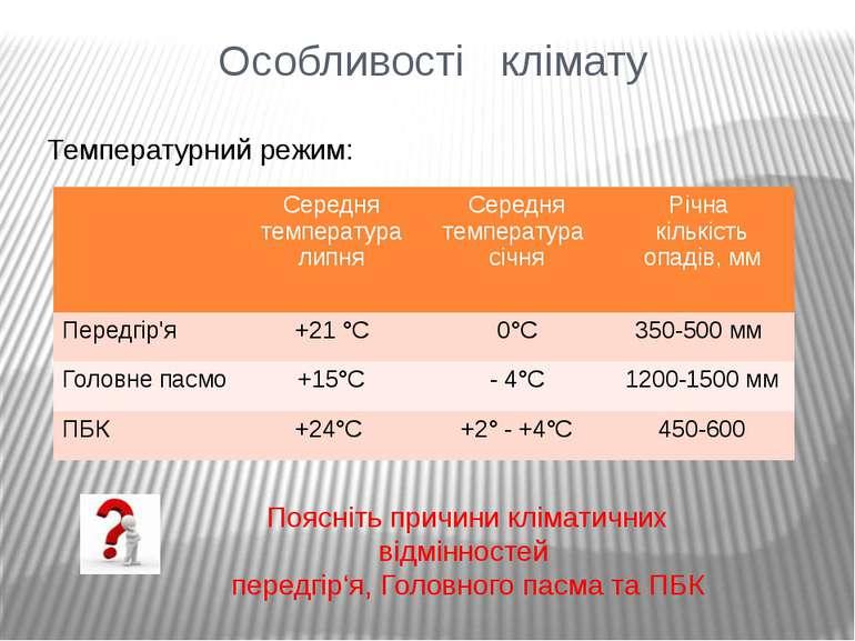 Особливості клімату Поясніть причини кліматичних відмінностей передгір'я, Гол...