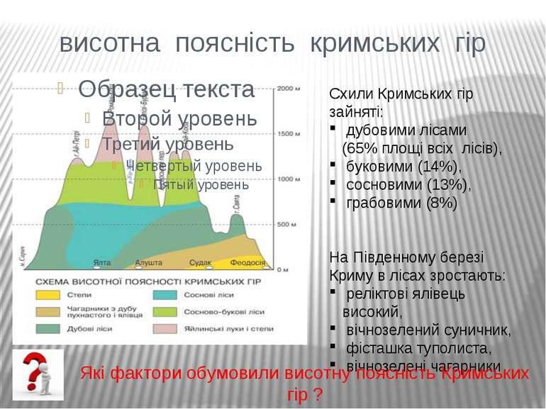 висотна поясність кримських гір Схили Кримських гір зайняті: дубовими лісами ...