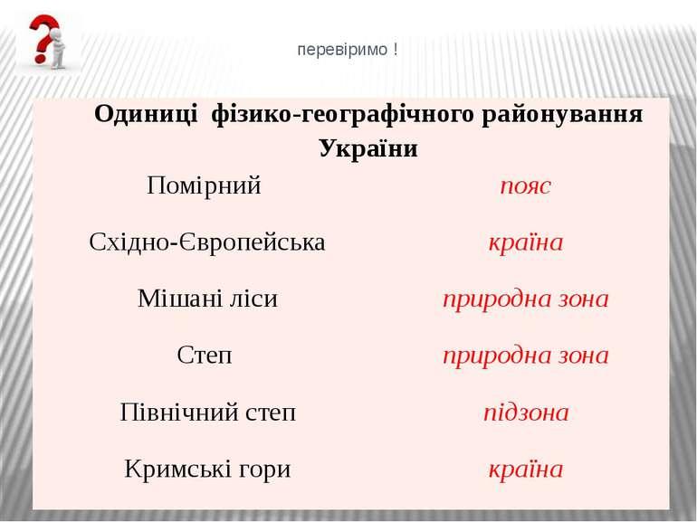перевіримо ! Одиниці фізико-географічногорайонування України Помірний пояс Сх...